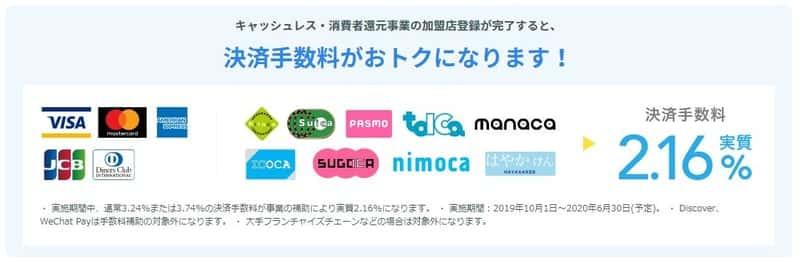 multi - Coiney(コイニー)初期費用0円でキャッシュレス導入!電子マネーもクレカ決済も対応