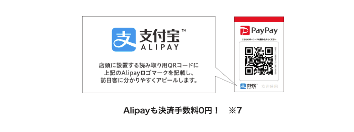 tenpopay - PayPay(ペイペイ)店舗導入完全ガイド!メリット・デメリット徹底解説