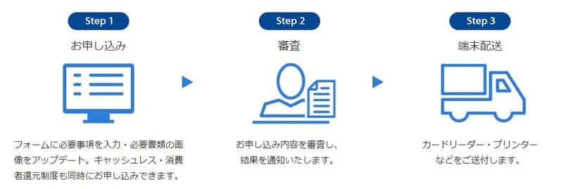 multi - おてがるPayのメリット・デメリット・導入方法【大手クレカ会社のノウハウあり】
