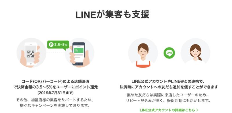 tenpopay - 【売上UP!!】スマホ決済店舗への導入完全ガイド!初期費用無料で置けるってホント?