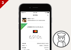 tenpopay - 楽天Pay(楽天ペイ)店舗導入するメリット・デメリット【クレジットカード・電子マネーもOK】
