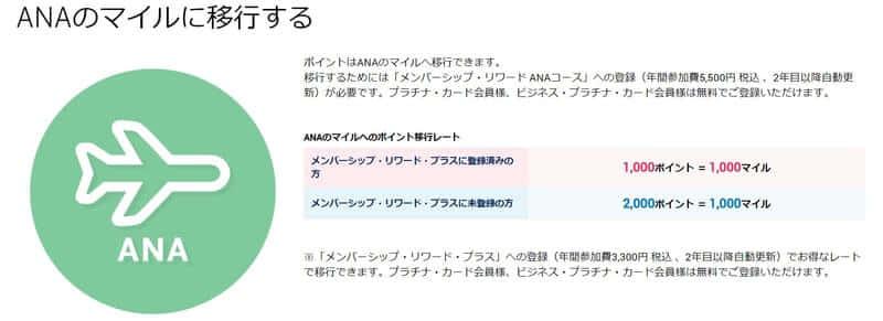 amex - アメックスビジネスグリーン評判・メリット・デメリット!ビジネス&ステータスに最適なカードってホント…?