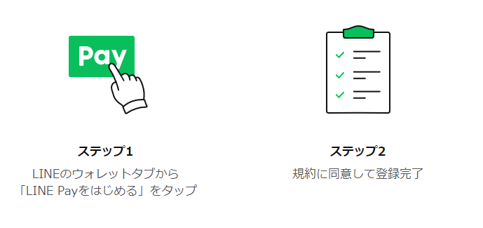 linepay - 【2021年1月最新】LINE Pay(ラインペイ )使える店・加盟店・コンビニ(セブンイレブン・ファミマ・ローソン)