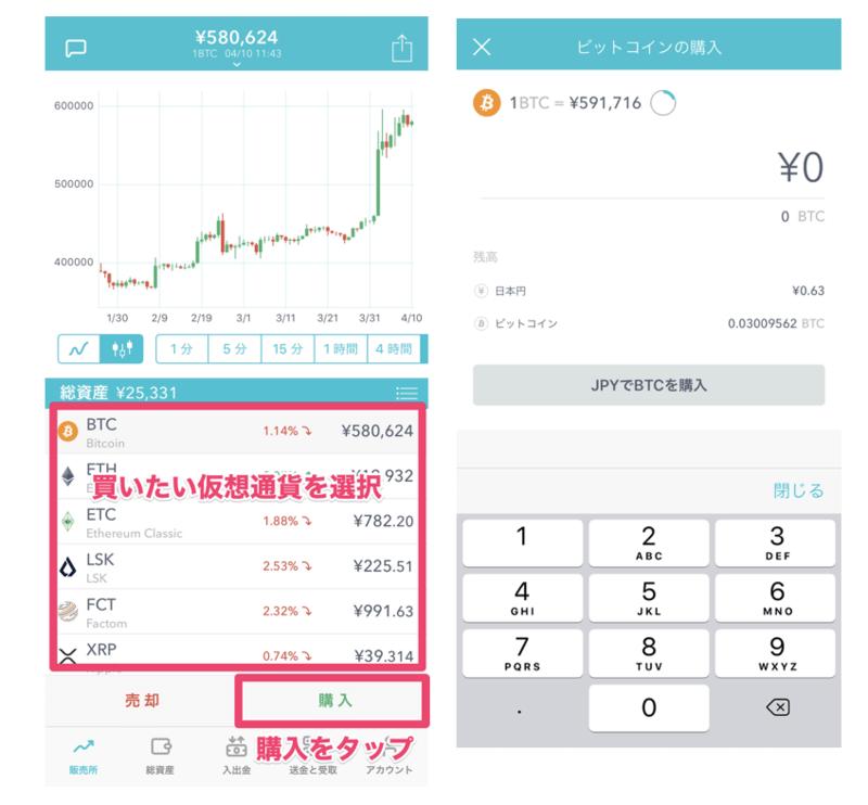 【2020】初心者の仮想通貨(ビットコイン) 始め方・やり方・買い方【投資実績も公開】