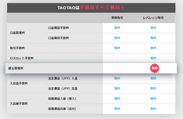 TAOTAO(タオタオ)メリット・デメリットをレビュー!評判・口コミまとめ【実際に買ってみた】
