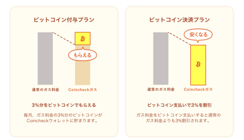 コインチェック(coincheck)メリット・デメリット・評判!初心者向けの仮想通貨取引所…それって本当…?