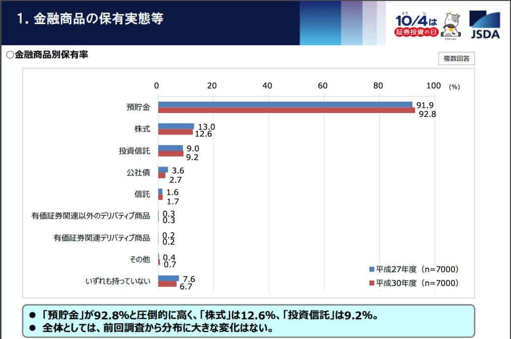 【2020】FXをやっている人口や割合、国別シェアをデータで見る!その結果から見える日本とは…?