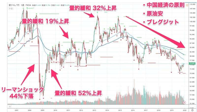 オーストラリアドル円(AUD/JPY)の特徴と影響を受けやすい要因まとめ!今後の見通しは…?