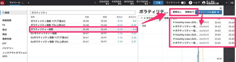 IG証券のボラティリティー指数(VIX指数)5銘柄を徹底解説!GMOクリック証券と比較もしてみた