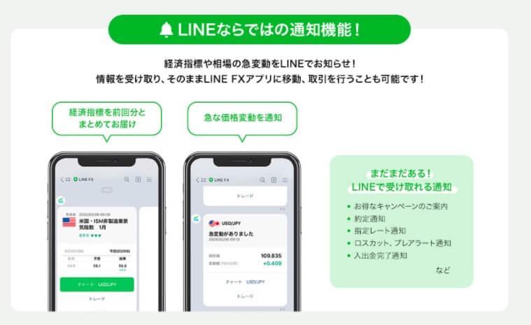 LINE FX評判・メリット・デメリットを徹底解説!スマホで完結するFX