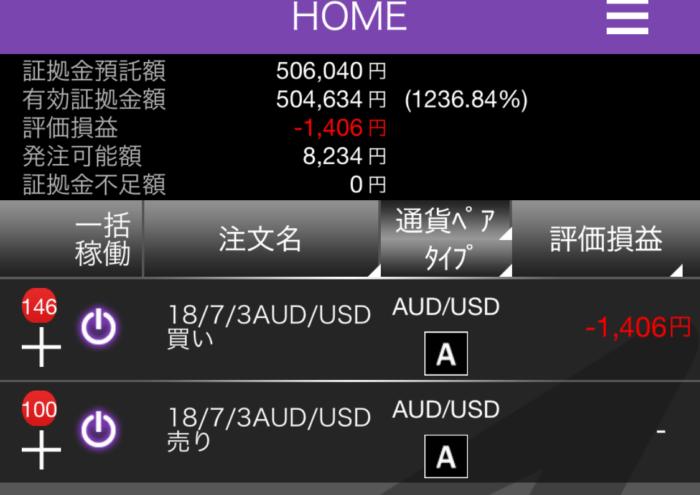 triautofxresult - 【トライオートFX】2週目:運用結果は+3,442円の不労所得でした!