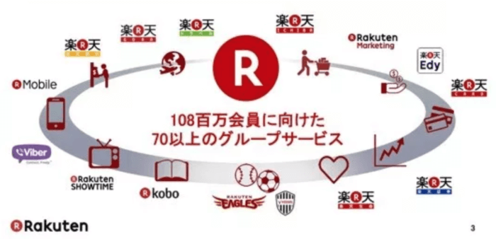 point, rakutensec - 【実績公開】楽天スーパーポイント投資のメリット・デメリットをレビュー | 楽天証券の投資信託