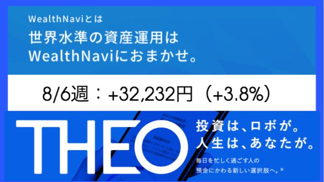 robo_result - ウェルスナビ71週目・テオ9週目の運用実績は+32,232円(+3.8%)【ロボアドバイザー】