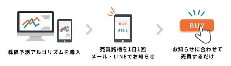 investment_learn - クオンテックス(QuantX)の評判・口コミまとめ【運用実績あり】