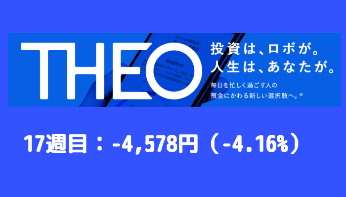 theo_result - THEO(テオ)18週目の運用実績は-4,578円(-4.16%)