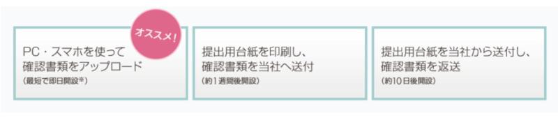 cfd_knowhow - 【2019年8月更新】岡三オンライン証券で当サイト限定3,000円キャッシュバック! | くりっく株365口座