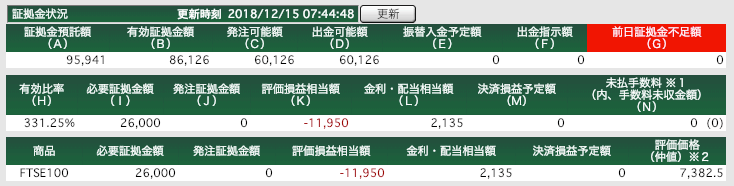 cfd_result - 【FTSE100】8週目の配当金は-115円【株価指数CFD】