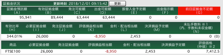 cfd_result - 【FTSE100】6週目の配当金は-81円【株価指数CFD】