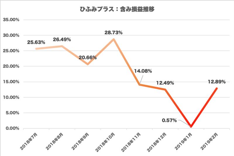 %e6%8a%95%e8%b3%87%e4%bf%a1%e8%a8%97%e5%9f%ba%e7%a4%8e%e7%9f%a5%e8%ad%98 - 【含み損つらい…】投資信託の積立をやめないほうがいい理由【暴落時は買い時】