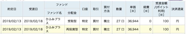 楽天証券のつみたてNISA(積立NISA )最強活用法!【積立で毎日3ポイント】