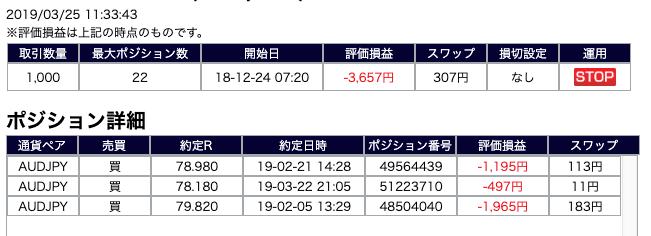 loopifdone_knowhow - 【ループイフダンデモ】豪ドル円(AUD/JPY)の最適値幅を検証 | B10/B20/ B40/B80/B100【稼働90日】