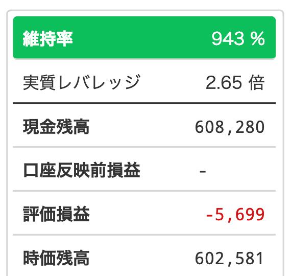 traprepertresult - 【トラリピ】36週目:運用実績は+3,229円の確定利益!