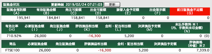 cfd_result - 【FTSE100】17週目は+1,727円の配当金【株価指数CFD】