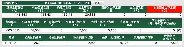 cfd_result - 【FTSE100】23週目は+829円の配当!これまでの合計+9,168円