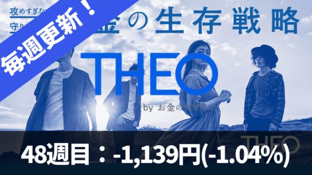 theo_result - THEO(テオ)48週目の運用実績は-1,139円(-1.04%)