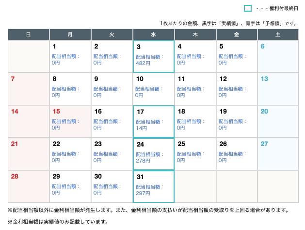 cfd_result - 【FTSE100】36週目は-28円!合計+139,894円【株価指数CFD】