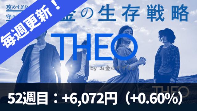 theo_result - THEO(テオ)52週目の運用実績は+6,072円(+0.60%)