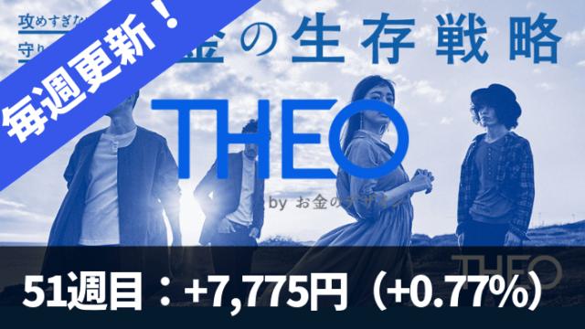 theo_result - THEO(テオ)51週目の運用実績は、+7,775円(+0.77%)
