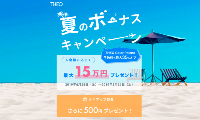 theo - THEO(テオ)レビュー!14ヶ月目の運用実績公開 【メリット・デメリット・評判】