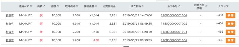 traprepertresult - 【トラリピ】55週目:確定利益は+17,759円!合計+201,133円