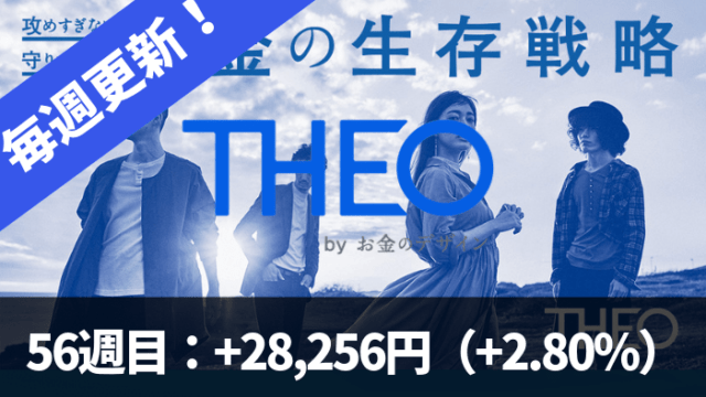 theo_result - THEO(テオ)56週目の運用実績は+28,256円(+2.80%)