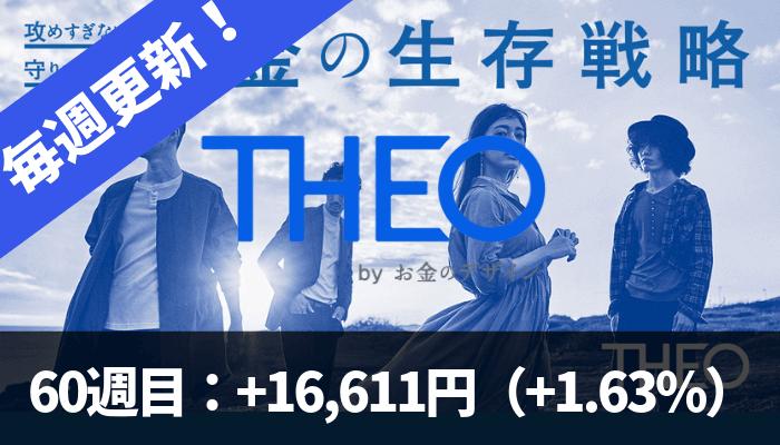 theo_result - THEO(テオ)60週目の運用実績は+16,611円(+1.63%)