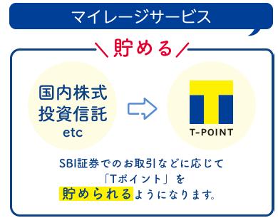 tpoint - SBI証券のTポイント投資を徹底解説!マイレージサービスで貯まる【NISAでも使える】