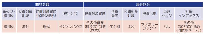 SBIバンガードS&P500インデックスファンドおすすめポイント3つ!!楽天VTIと徹底比較