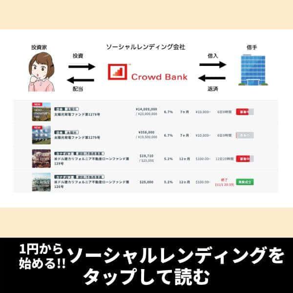 0円〜1万円の少額資産運用ではじめる投資3選【お金ないけど投資したい】