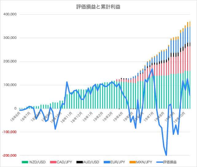 【2020】FX自動売買完全ガイド!厳選おすすめランキング5選を徹底比較!初心者でも儲かるってホント…?